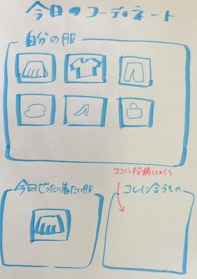 自転車の 長崎市内 自転車 : 10. 発表する(5分、1分x4チーム)