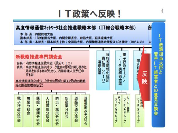 山本大臣閣議後会見 平成25年12 ...
