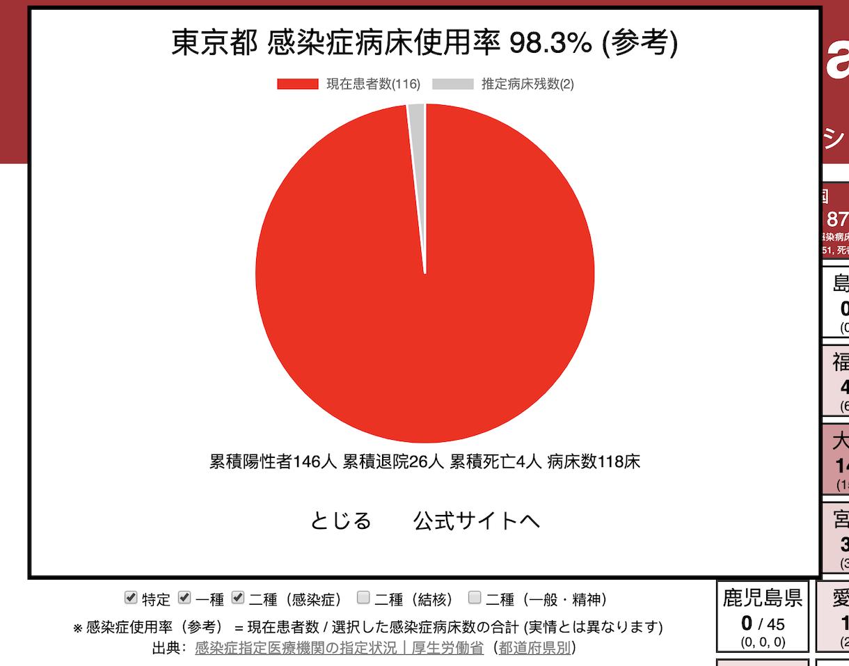 都 道府県 率 感染 コロナ 新型 別
