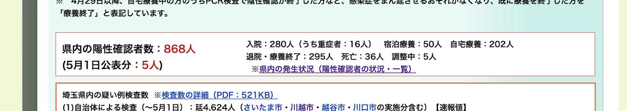 埼玉 県 コロナ 感染 者